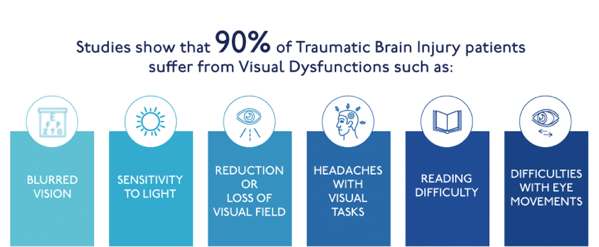 About Brain Injuries & Vision | Neuro-Optometric